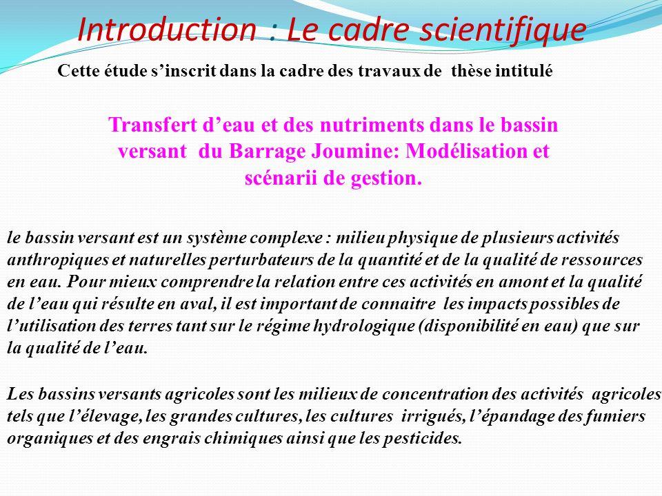 Cette étude sinscrit dans la cadre des travaux de thèse intitulé Introduction : Le cadre scientifique Les bassins versants agricoles sont les milieux