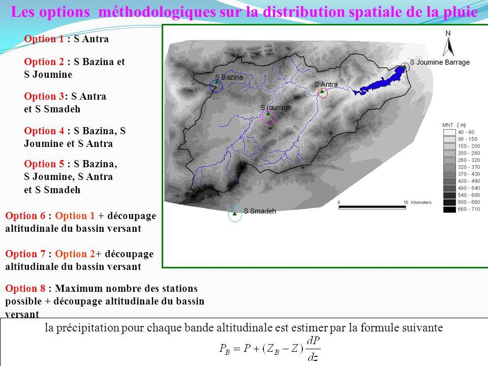Les options méthodologiques sur la distribution spatiale de la pluie Option 1 : S Antra Option 2 : S Bazina et S Joumine Option 3: S Antra et S Smadeh