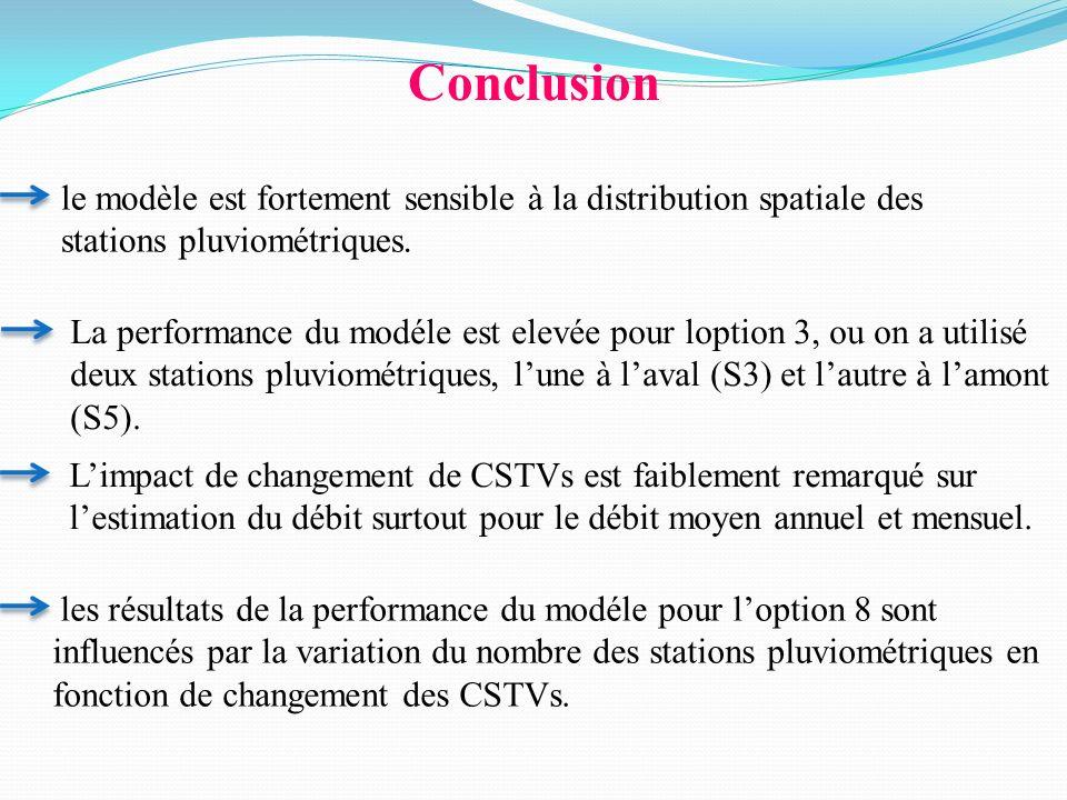 Conclusion le modèle est fortement sensible à la distribution spatiale des stations pluviométriques. La performance du modéle est elevée pour loption