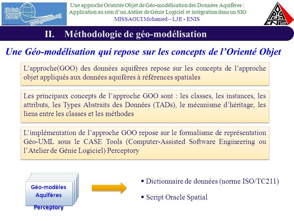 Une approche Orientée Objet de Géo-modélisation des Données Aquifères : Application au sein dun Atelier de Génie Logiciel et intégration dans un SIG MISSAOUI Mohamed – L3E - ENIS II.Méthodologie de géo-modélisation Présentation du Géo-UML Géo-UML peut être vue comme lextension des diagrammes de classes UML pour la définition des données spatio-temporelles Supporte de nombreuses primitives géométriques (simple, multiple et complexe) Géo-UML intègre des relations spatiales entre les classes de type agrégation spatiale La temporalité est représentée par un intervalle (une période) ou par un instant (une date) Deux types principaux de temporalité sont modélisés grâce à Géo-UML La temporalité dexistence qui s applique à une classe et qui est délimitée par une naissance et une mort , et la temporalité dévolution qui s applique aux changements d état de l objet.