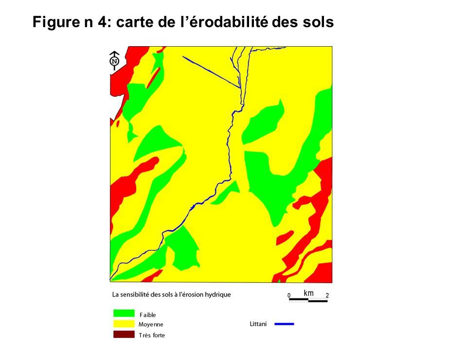 Figure n 4: carte de lérodabilité des sols