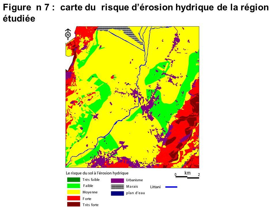 Figure n 7 : carte du risque dérosion hydrique de la région étudiée