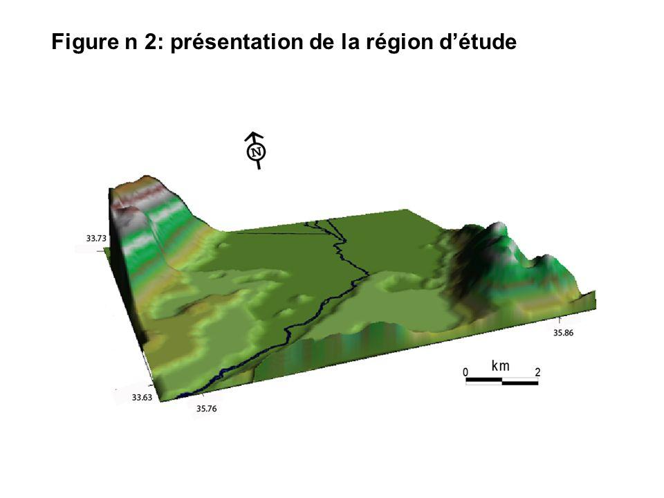 Figure n 2: présentation de la région détude