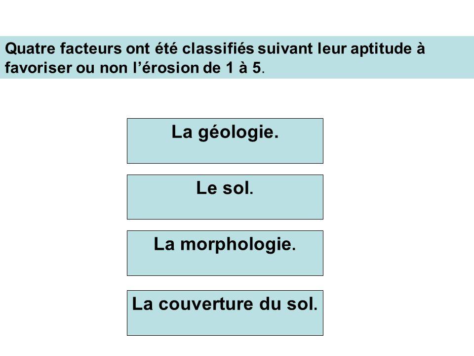 Quatre facteurs ont été classifiés suivant leur aptitude à favoriser ou non lérosion de 1 à 5. La géologie. Le sol. La morphologie. La couverture du s