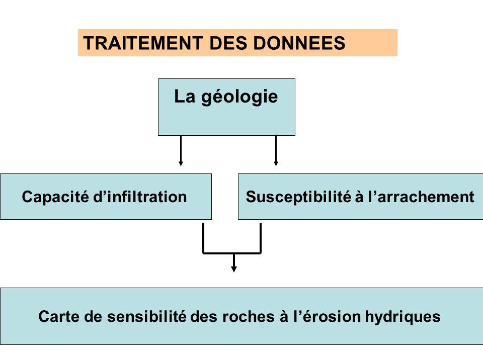 TRAITEMENT DES DONNEES Capacité dinfiltrationSusceptibilité à larrachement La géologie Carte de sensibilité des roches à lérosion hydriques