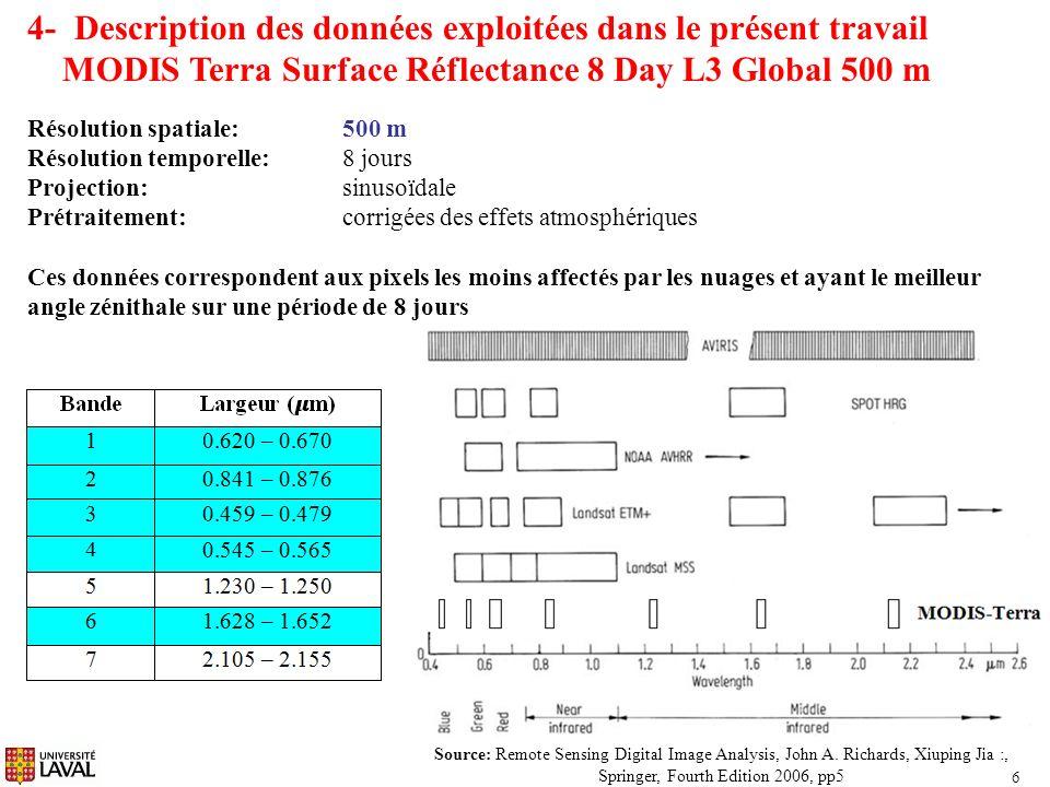 6- Prétraitement des données - nuages 7 Nombre des pixels affectés par le nuage ou son ombre par rapport à la surface de la Tunisie entre 2000 et 2009 Ennuagement en (%) sur la période 2000-2009 Exemple: 18 février 2000