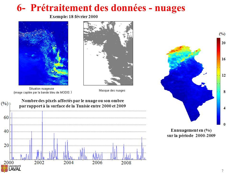 Période détude18 février 2000 jusquà 2 juin 2009 428 images (100 %) Images manquantes15 février 2000 22 janvier 2001 2 (0.46 %) Images nuageuses (surface affectée par les nuages supérieure à 10 % de la surface de la Tunisie) 37 (8.64 %) Images Utilisables389 images (90.88 %) 6- Prétraitement des données - nuages 8 On écarte les images avec un ennuagement > 10%
