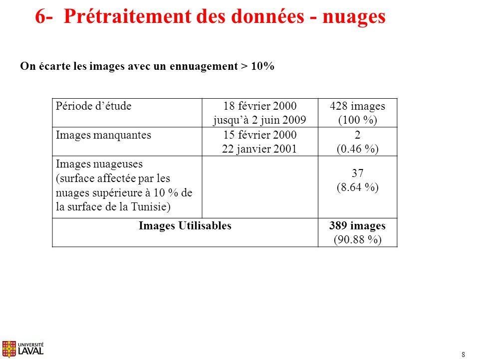 11- Conclusions 1)- Les données de MODIS-Terra ont permis de : - Déterminer la variation spatiotemporelle des sols humides, des sols sec, des végétations et des plans deaux en Tunisie entre 2000 et 2009.