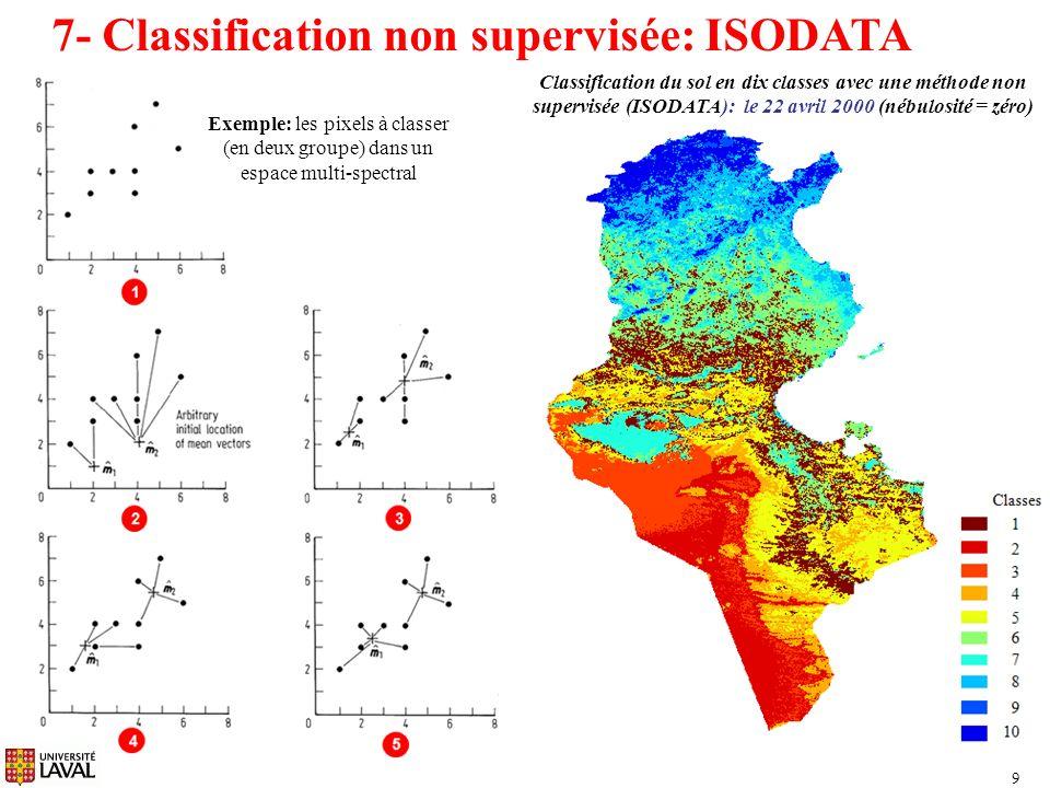 7- Classification non supervisée: ISODATA 10 La répartition spectrale des dix classes trouvés avec ISODATA