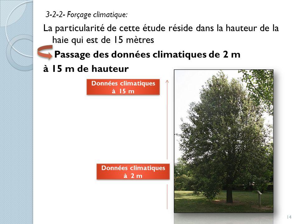 3-2-2- Forçage climatique: La particularité de cette étude réside dans la hauteur de la haie qui est de 15 mètres Passage des données climatiques de 2