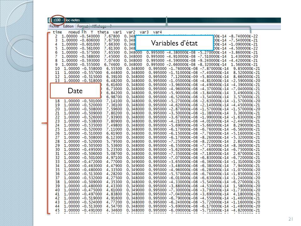 21 Date Variables détat