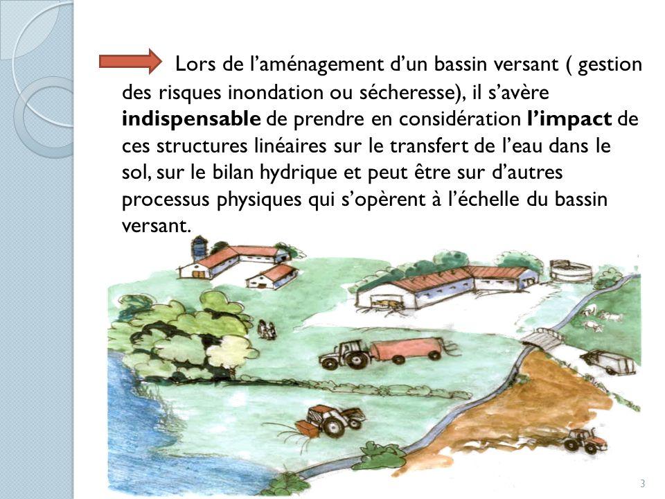 Lors de laménagement dun bassin versant ( gestion des risques inondation ou sécheresse), il savère indispensable de prendre en considération limpact d