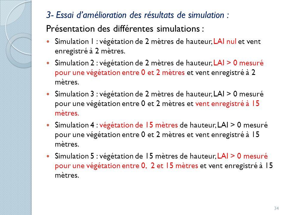 3- Essai damélioration des résultats de simulation : Présentation des différentes simulations : Simulation 1 : végétation de 2 mètres de hauteur, LAI
