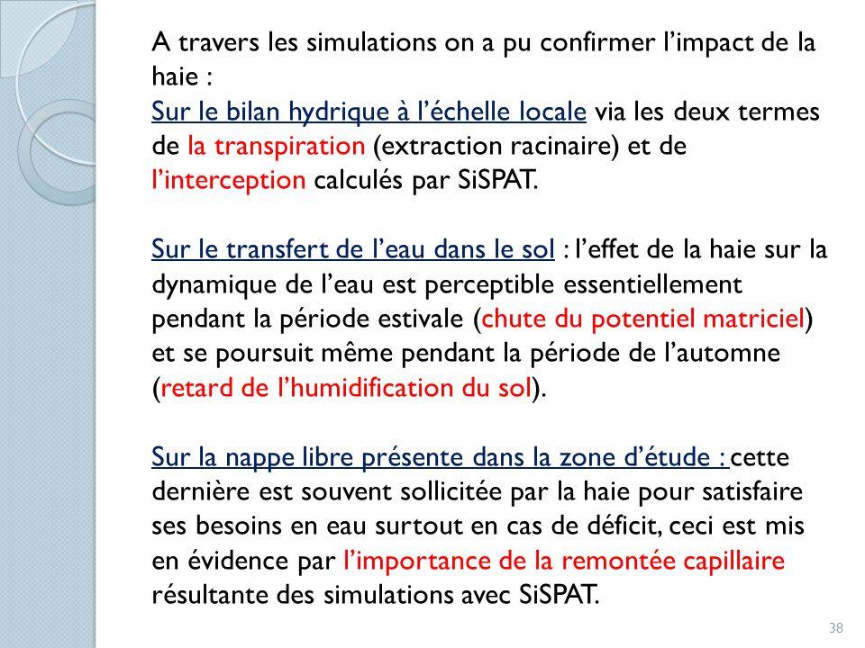 38 A travers les simulations on a pu confirmer limpact de la haie : Sur le bilan hydrique à léchelle locale via les deux termes de la transpiration (e