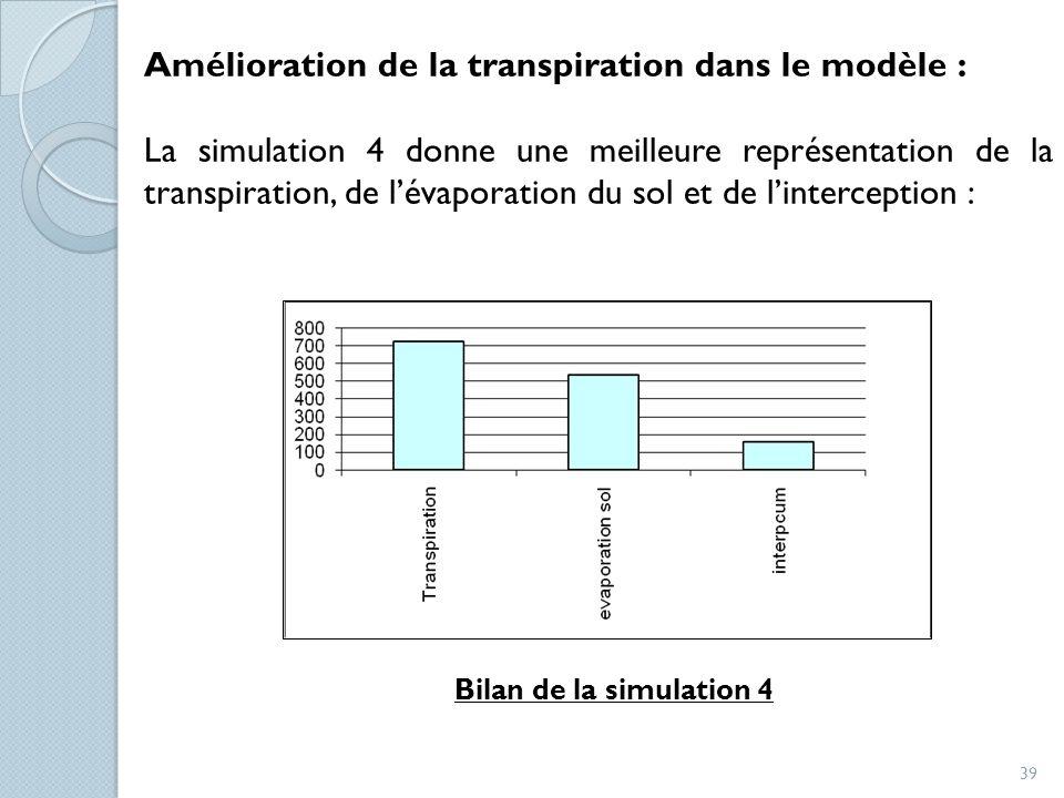 39 Bilan de la simulation 4 Amélioration de la transpiration dans le modèle : La simulation 4 donne une meilleure représentation de la transpiration,