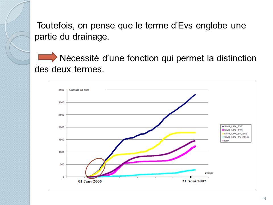 Toutefois, on pense que le terme dEvs englobe une partie du drainage. Nécessité dune fonction qui permet la distinction des deux termes. 44