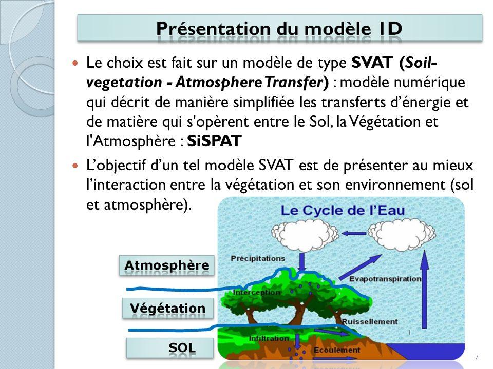 Le choix est fait sur un modèle de type SVAT (Soil- vegetation - Atmosphere Transfer) : modèle numérique qui décrit de manière simplifiée les transfer