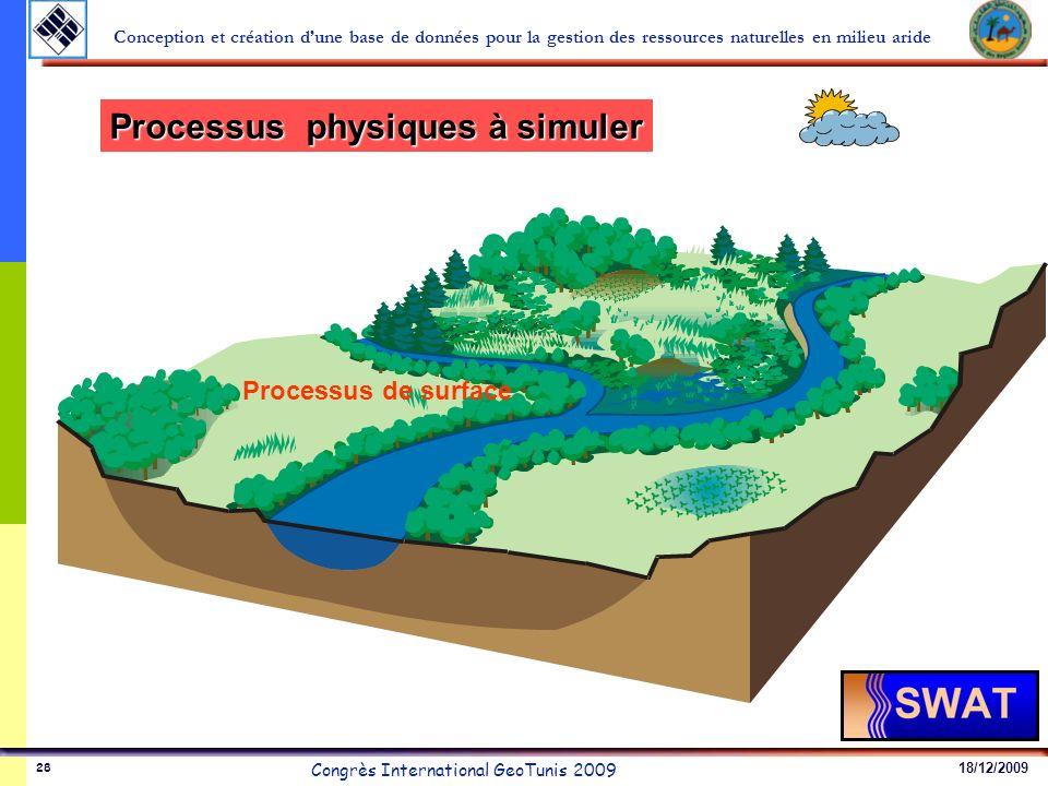 18/12/2009 Congrès International GeoTunis 2009 Conception et création dune base de données pour la gestion des ressources naturelles en milieu aride 2