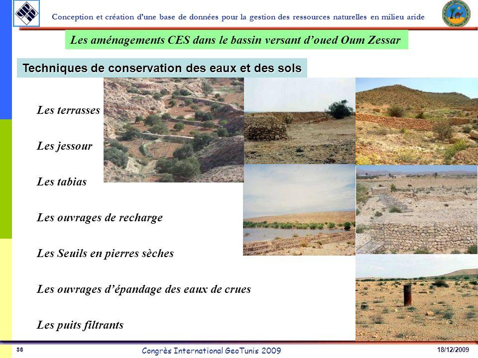 18/12/2009 Congrès International GeoTunis 2009 Conception et création dune base de données pour la gestion des ressources naturelles en milieu aride 3