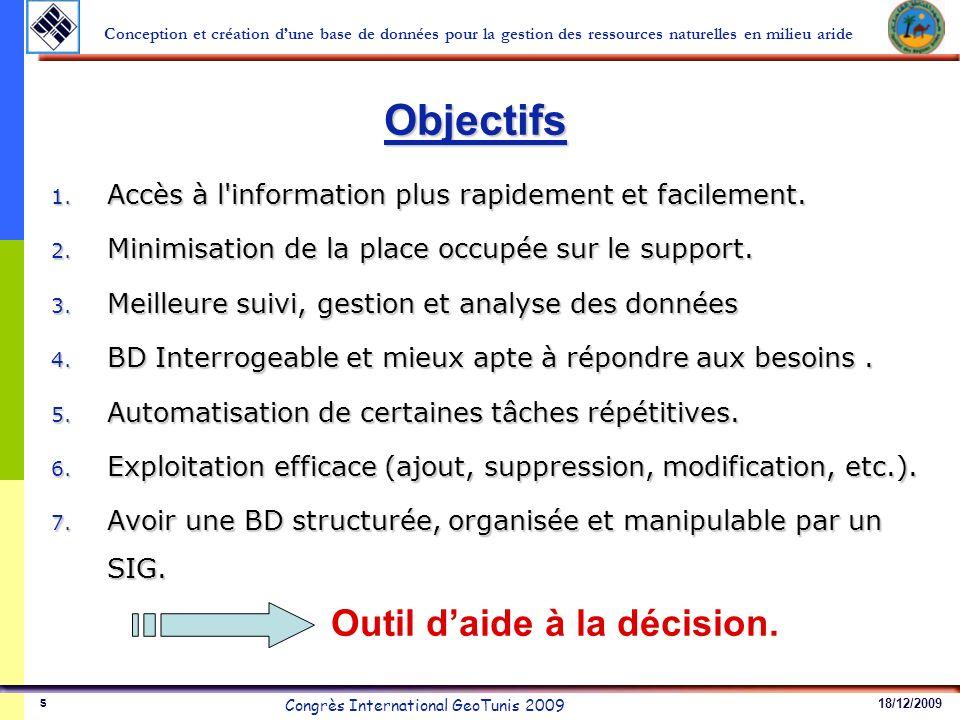 18/12/2009 Congrès International GeoTunis 2009 Conception et création dune base de données pour la gestion des ressources naturelles en milieu aride 16 1.