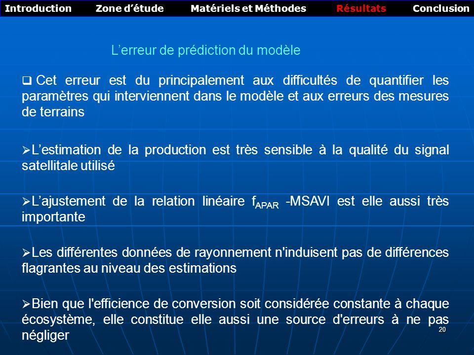 20 Introduction Zone détude Matériels et Méthodes Résultats Conclusion Cet erreur est du principalement aux difficultés de quantifier les paramètres q