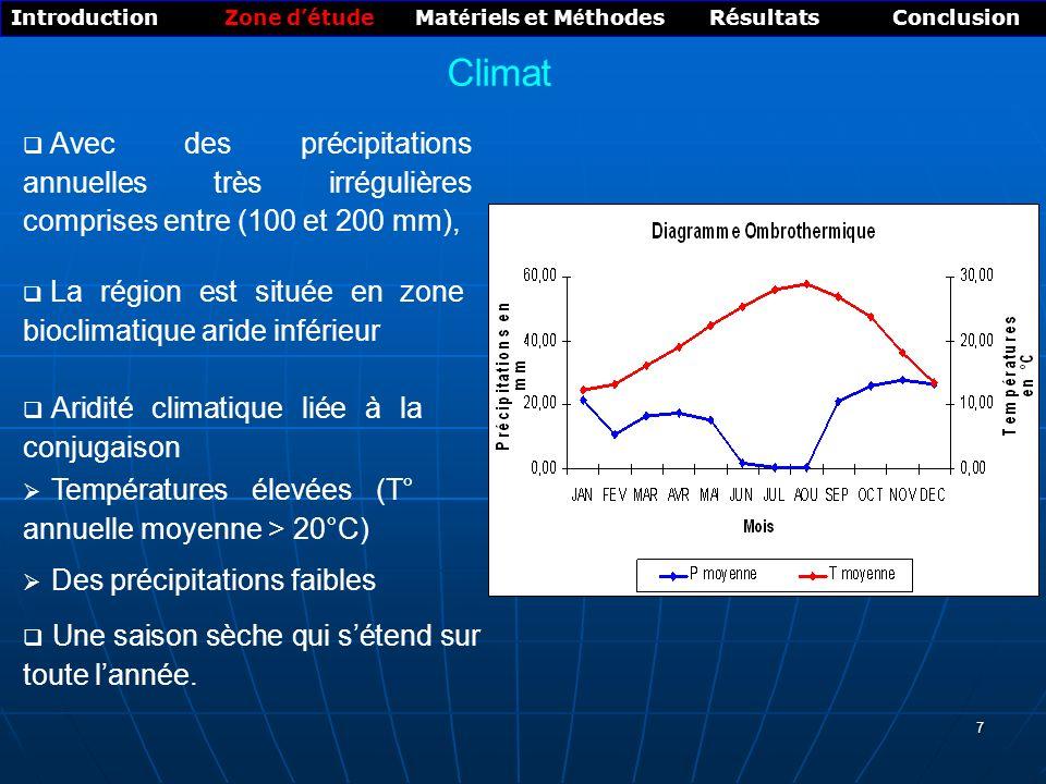 7 Climat Introduction Zone détude Mat é riels et M é thodes Résultats Conclusion Avec des précipitations annuelles très irrégulières comprises entre (