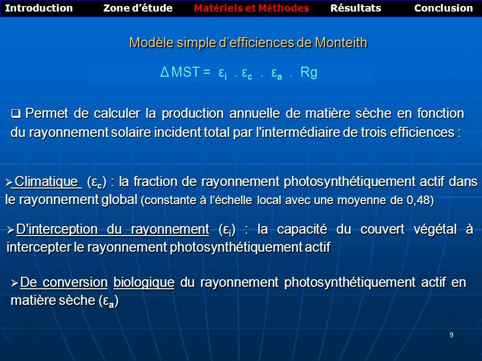 9 Δ MST = ε i. ε c. ε a. Rg Modèle simple defficiences de Monteith Permet de calculer la production annuelle de matière sèche en fonction du rayonneme