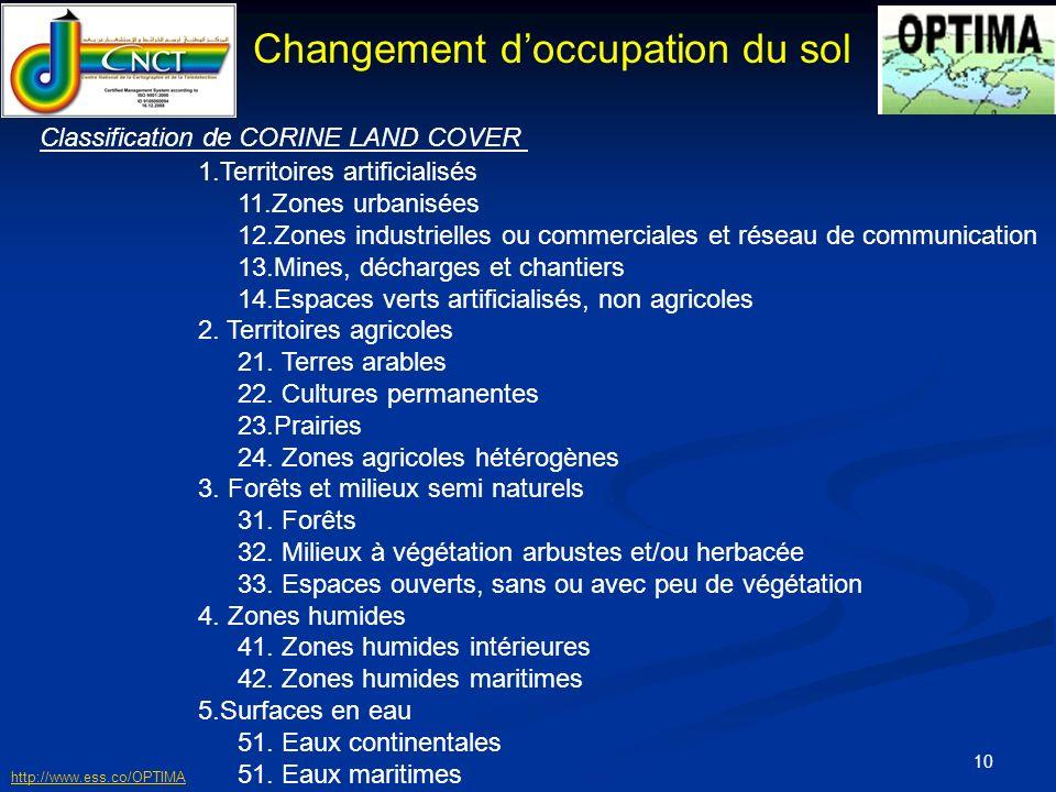 11 No change Change COS 1988 COS 2000 Carte de changement doccupation du sol Changement doccupation du sol http://www.ess.co/OPTIMA