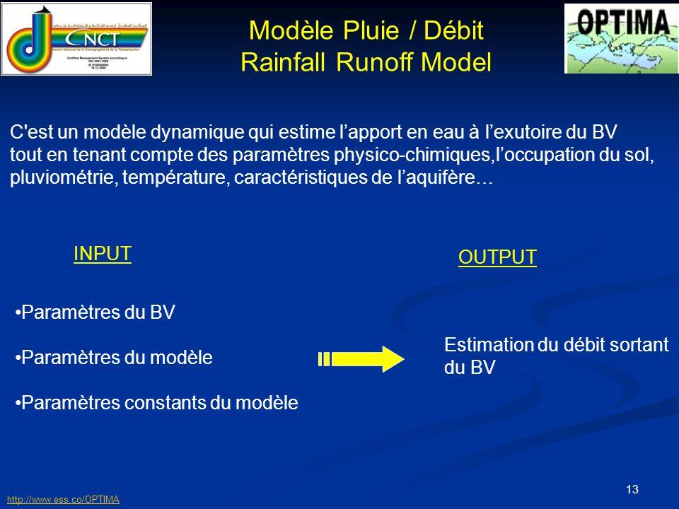 14 Implémentation du modèle RRM http://www.ess.co/OPTIMA