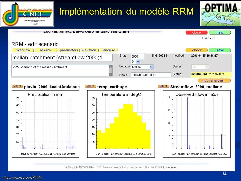 15 Paramètres du modèle RRM http://www.ess.co/OPTIMA