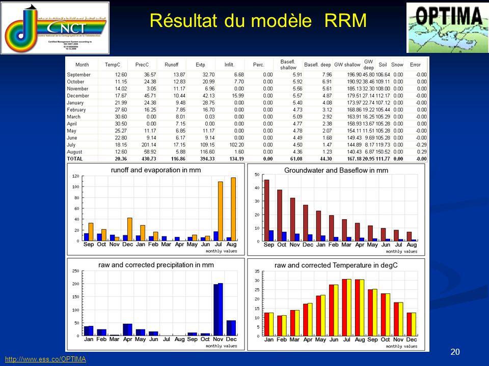 21 Modèle de gestion des ressources en eau (WRM) Le modèle de gestion des ressources en eau (WRM) permet destimer le bilan en eau, la demande et loffre en eau pour les secteurs (agricoles, domestiques, industriels et touristiques).