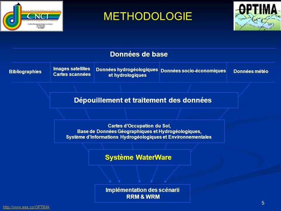 6 Présentation de la zone détude Bassin versant Surface = 553Km² Population = 481 960 hab 4 sous bassins versants Réseau hydrographique dense Nappe deau Nappe des Alluvions et du Plio-Quaternaire de loued Mélian Réserves exploitables = 27.31 Mm 3 Exploitation = 28.1 Mm 3 Nbre de forages = 494 Etat de la nappe = Surexploitée Noeuds Barrage: El Hma 26 lacs collinaires 2460 puits de surface + 494 forages Zone détude: BV de loued Mélian Utilisation de leau Domestique Industrie Agriculture http://www.ess.co/OPTIMA