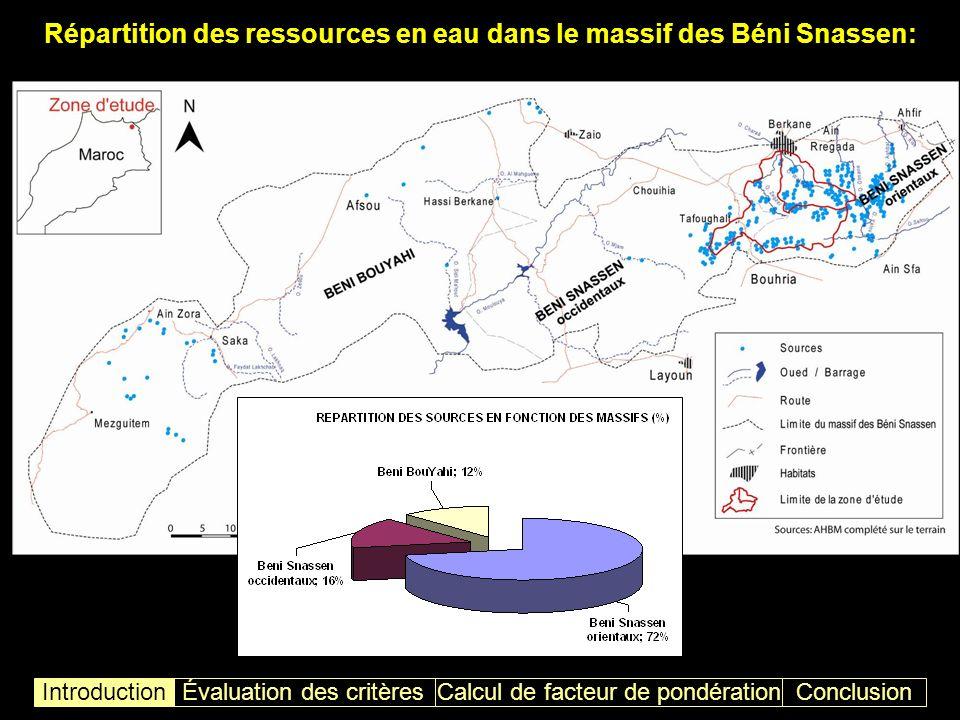 Localisation des sources ConclusionIntroductionÉvaluation des critèresCalcul de facteur de pondération