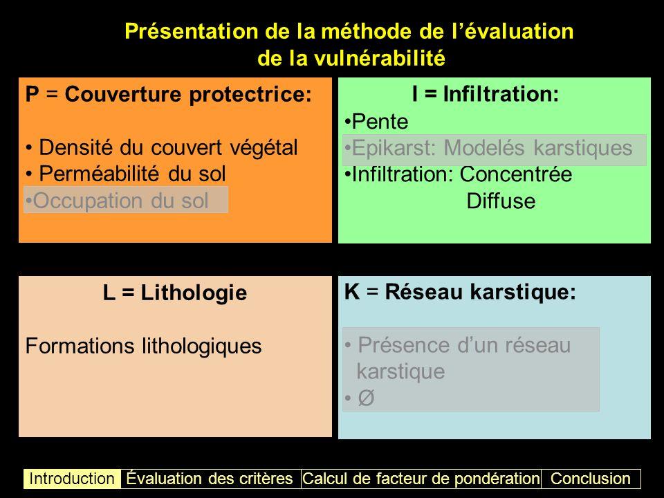ConclusionIntroductionÉvaluation des critèresCalcul de facteur de pondération Etapes effectuées à laide du SIG Principe de méthode : Cartographier les sous critères.