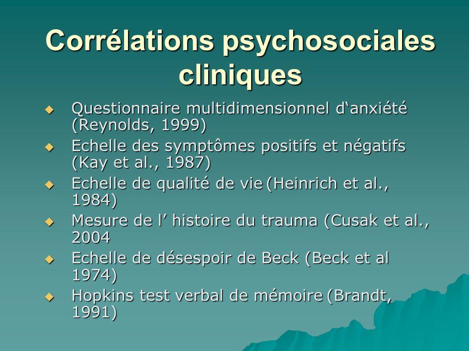 Corrélations psychosociales cliniques Questionnaire multidimensionnel danxiété (Reynolds, 1999) Questionnaire multidimensionnel danxiété (Reynolds, 19
