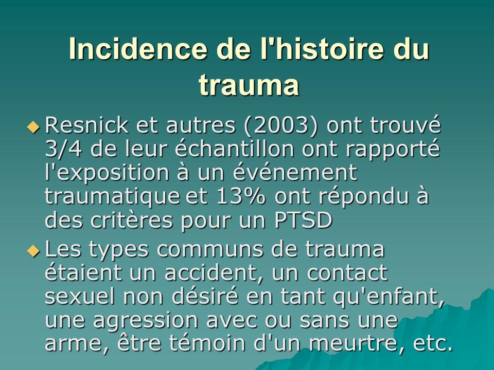 Incidence de l histoire du trauma Resnick et autres (2003) ont trouvé 3/4 de leur échantillon ont rapporté l exposition à un événement traumatique et 13% ont répondu à des critères pour un PTSD Resnick et autres (2003) ont trouvé 3/4 de leur échantillon ont rapporté l exposition à un événement traumatique et 13% ont répondu à des critères pour un PTSD Les types communs de trauma étaient un accident, un contact sexuel non désiré en tant qu enfant, une agression avec ou sans une arme, être témoin d un meurtre, etc.