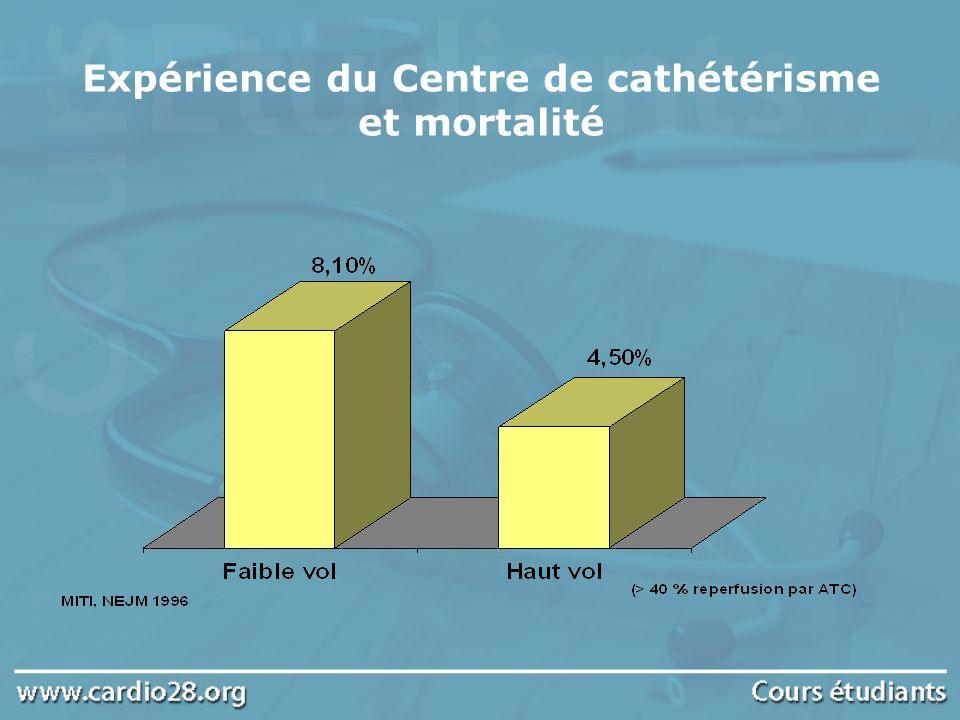 Salle de coronarographie disponible ? Salle de cathétérisme à proximité (< 30 mn) ? Astreinte opérationnelle de coronarographistes ? Unité médicale de