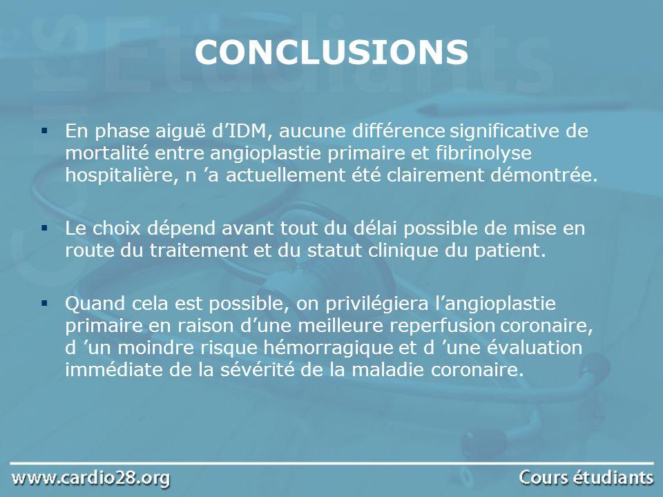 Avenir ?... de la fibrinolyse Fibrinolyse pré-hospitalière (CAPTIM, AIR-PAMI) Fibrinolyse faibles doses + AGP2b3a (TIMI 14, GUSTO IV, ASSENT 3) Nouvea