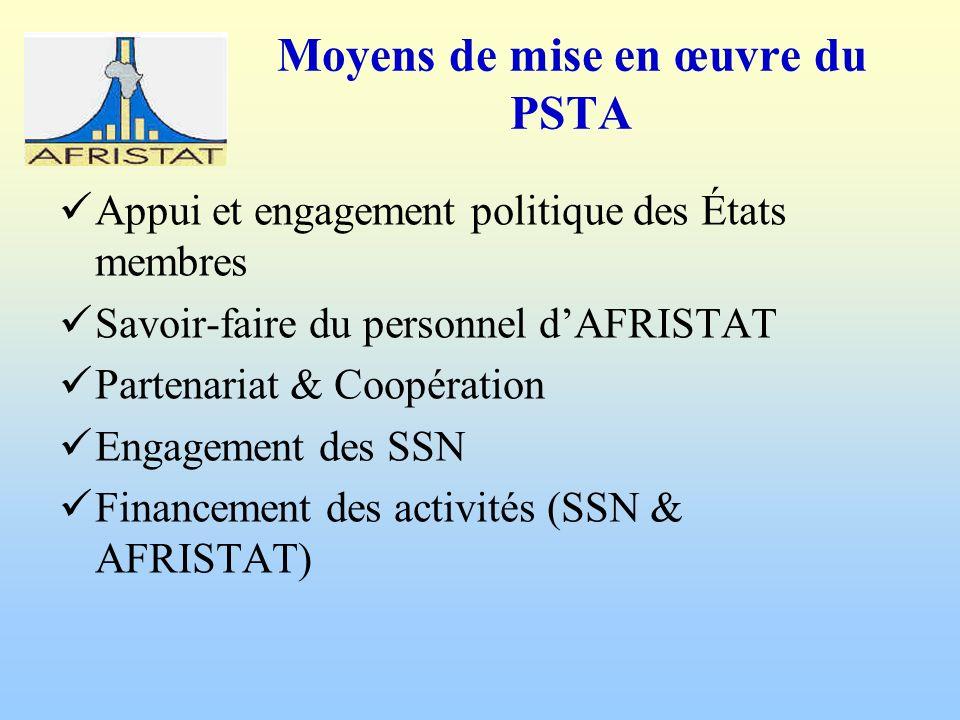 Moyens de mise en œuvre du PSTA Appui et engagement politique des États membres Savoir-faire du personnel dAFRISTAT Partenariat & Coopération Engagement des SSN Financement des activités (SSN & AFRISTAT)