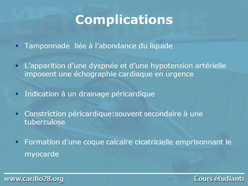 Complications Tamponnade liée à labondance du liquide Lapparition dune dyspnée et dune hypotension artérielle imposent une échographie cardiaque en ur