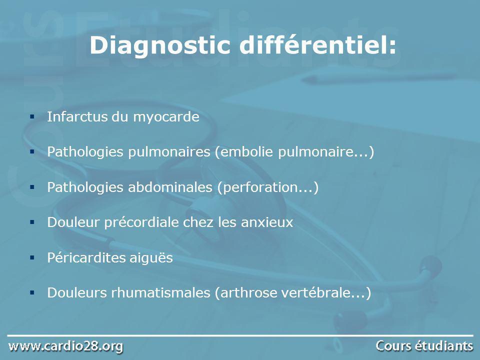 Diagnostic différentiel: Infarctus du myocarde Pathologies pulmonaires (embolie pulmonaire...) Pathologies abdominales (perforation...) Douleur précor