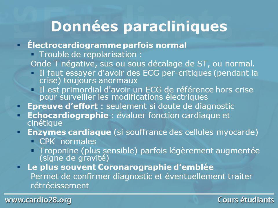 Données paracliniques Électrocardiogramme parfois normal Trouble de repolarisation : Onde T négative, sus ou sous décalage de ST, ou normal. Il faut e