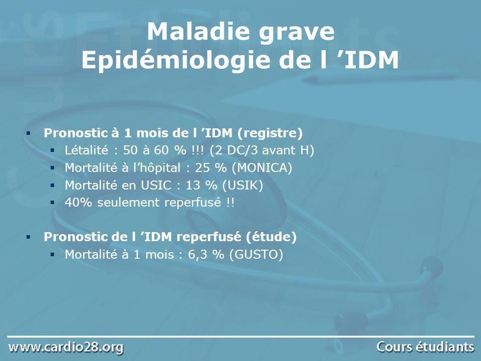 Maladie grave Epidémiologie de l IDM Pronostic à 1 mois de l IDM (registre) Létalité : 50 à 60 % !!! (2 DC/3 avant H) Mortalité à lhôpital : 25 % (MON