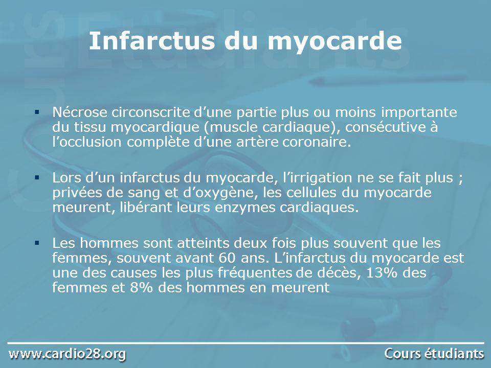 Infarctus du myocarde Nécrose circonscrite dune partie plus ou moins importante du tissu myocardique (muscle cardiaque), consécutive à locclusion comp