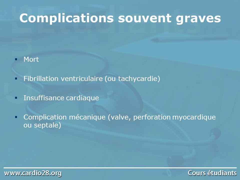 Complications souvent graves Mort Fibrillation ventriculaire (ou tachycardie) Insuffisance cardiaque Complication mécanique (valve, perforation myocar