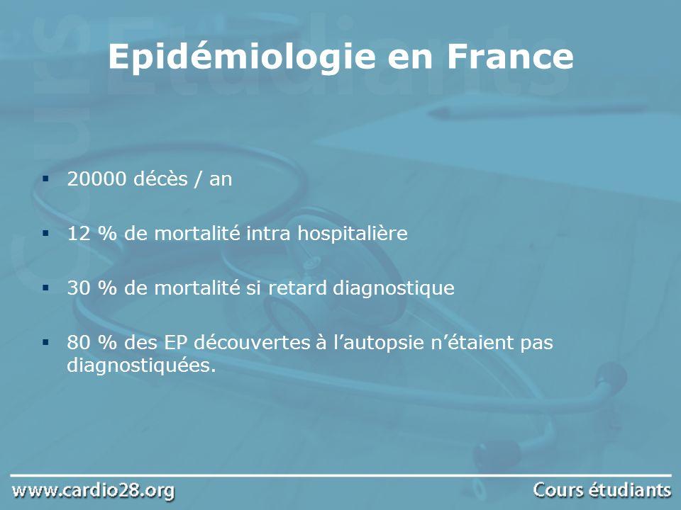 Epidémiologie en France 20000 décès / an 12 % de mortalité intra hospitalière 30 % de mortalité si retard diagnostique 80 % des EP découvertes à lauto
