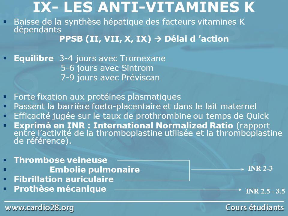 Baisse de la synthèse hépatique des facteurs vitamines K dépendants PPSB (II, VII, X, IX) Délai d action Equilibre 3-4 jours avec Tromexane 5-6 jours