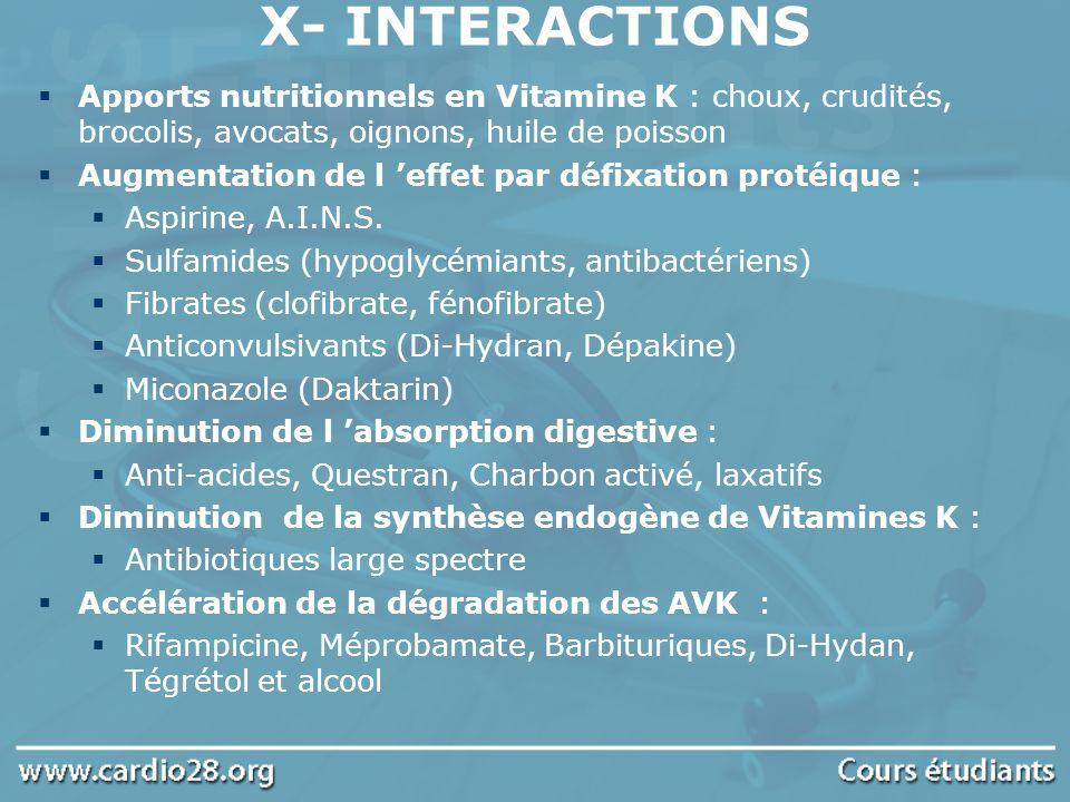 Apports nutritionnels en Vitamine K : choux, crudités, brocolis, avocats, oignons, huile de poisson Augmentation de l effet par défixation protéique :