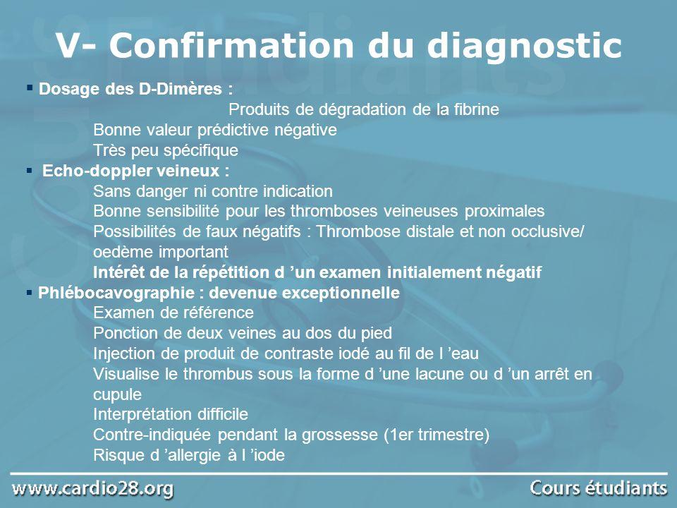 V- Confirmation du diagnostic Dosage des D-Dimères : Produits de dégradation de la fibrine Bonne valeur prédictive négative Très peu spécifique Echo-d