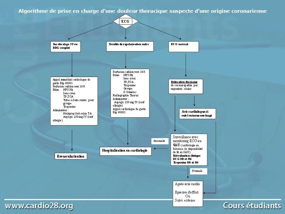 Diagnostics différentiels des douleurs thoraciques Embolie pulmonaire, pleurésie Péricardite Dissection aortique Musculaire, sterno-costale Spasme oesophagien Psychogène